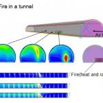 Fire in tunnel