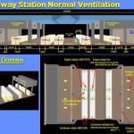 Railway station ventilatio